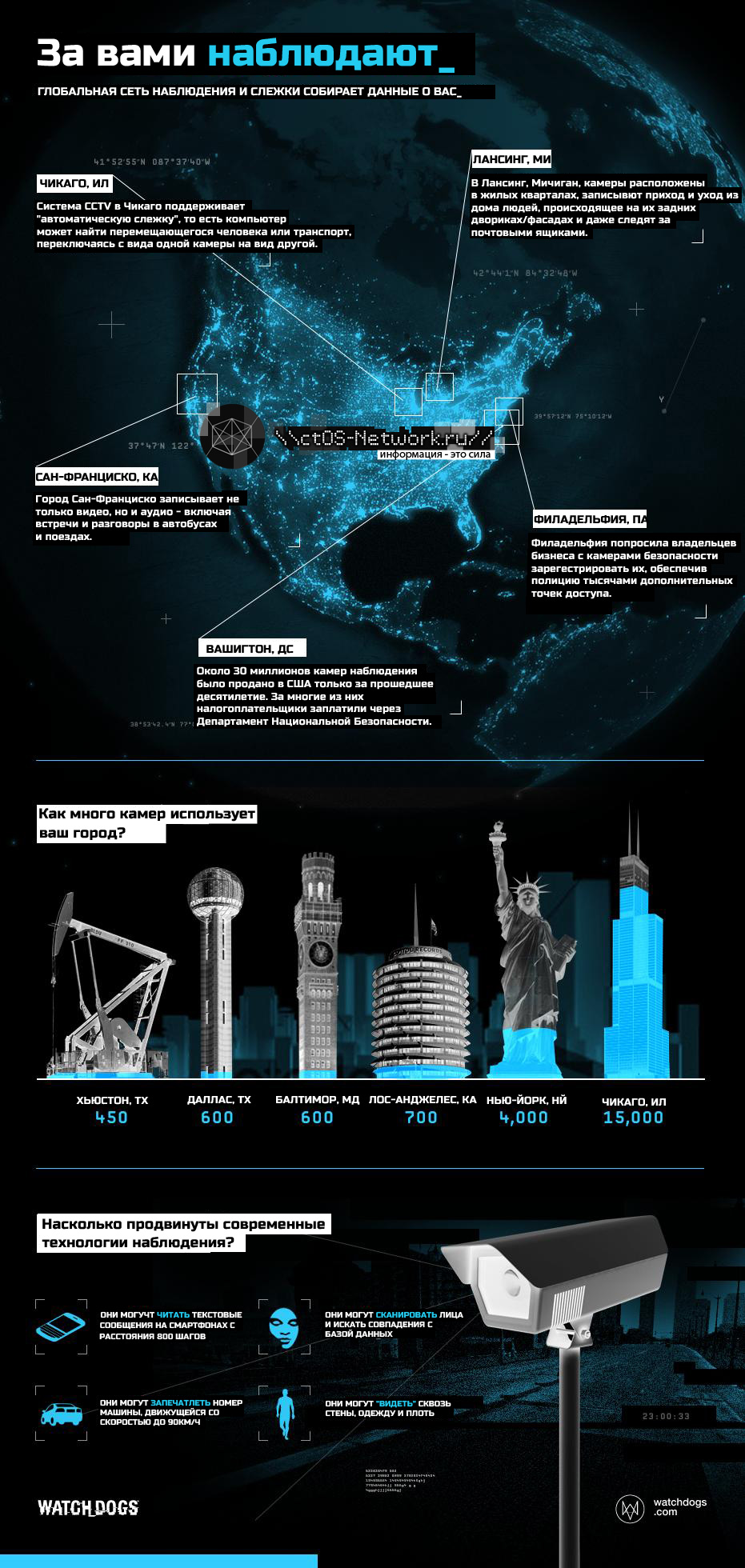 watch_dogs_yourebeingwatched_infographics